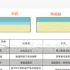 厂家生产各种不干胶标签 铜版纸 条码纸80*40*1000